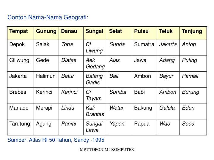 Contoh Nama-Nama Geografi: