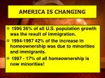 america is changing