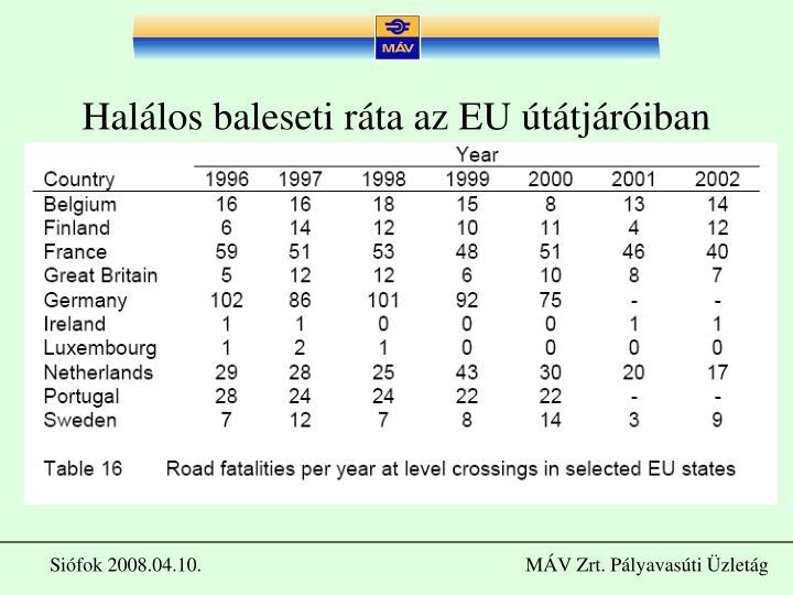 Halálos baleseti ráta az EU útátjáróiban