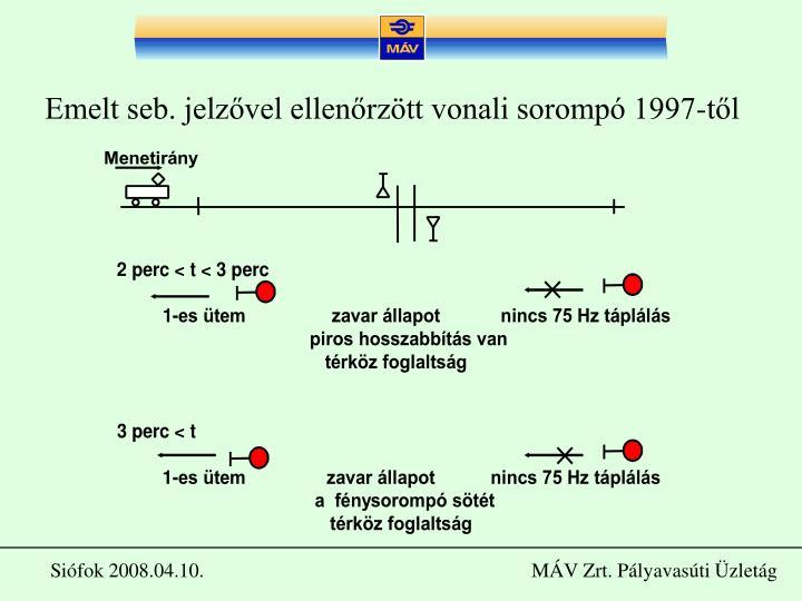Emelt seb. jelzővel ellenőrzött vonali sorompó 1997-től