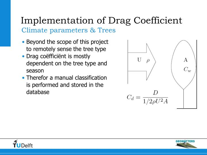 Implementation of Drag Coefficient