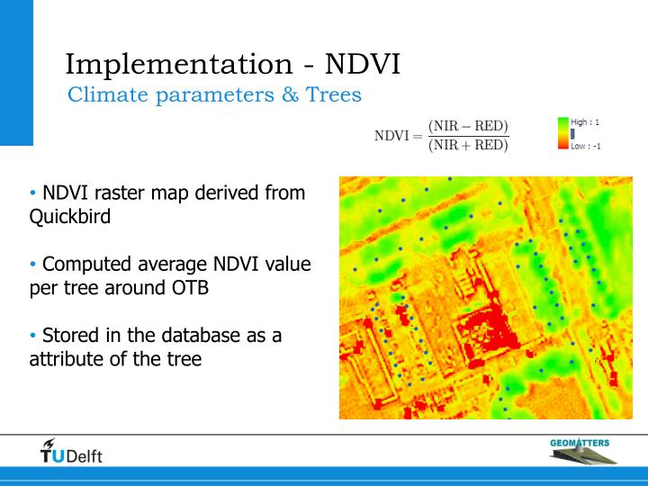 Implementation - NDVI