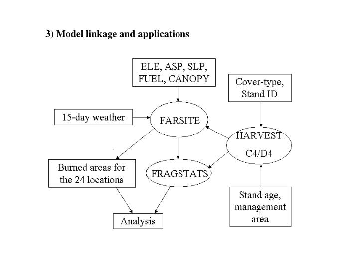 3) Model linkage and applications