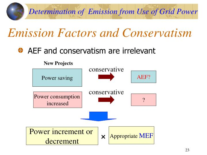 AEF and conservatism are irrelevant