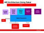 aei architecture using sakai