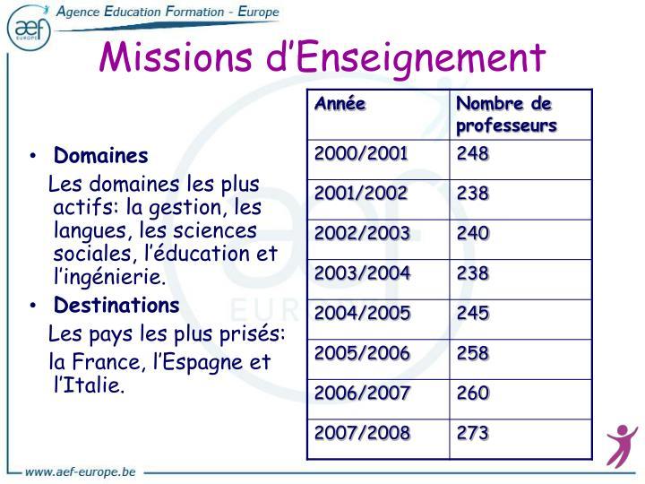 Missions d'Enseignement