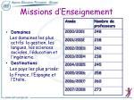 missions d enseignement