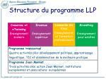 structure du programme llp