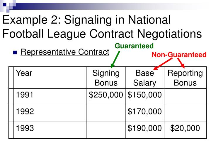 Example 2: Signaling in National Football League Contract Negotiations