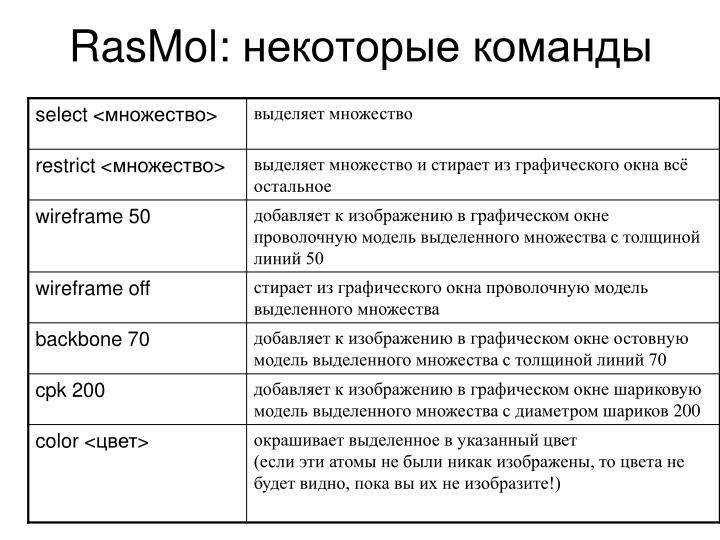 RasMol: