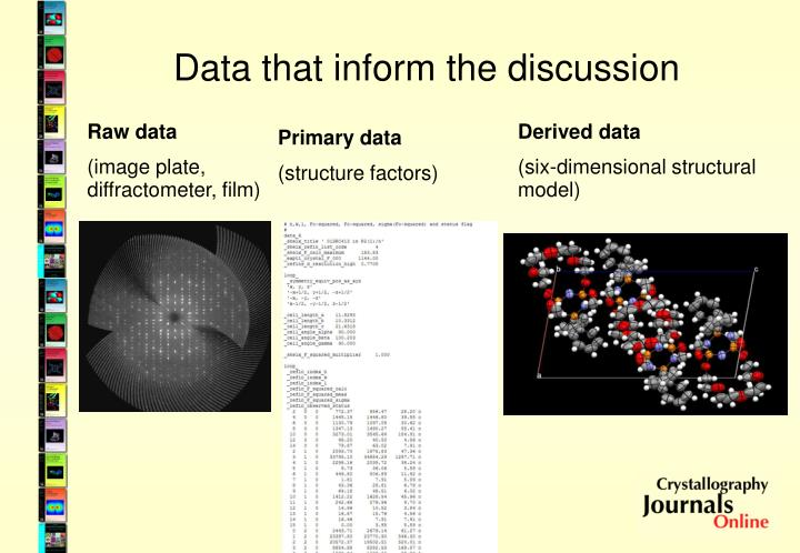 Data that inform the discussion