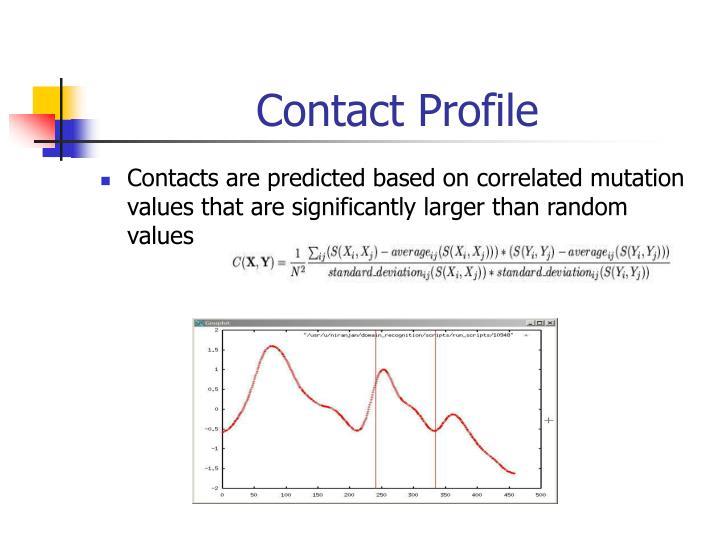 Contact Profile
