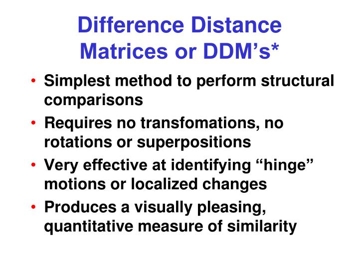 Difference Distance Matrices or DDM's*