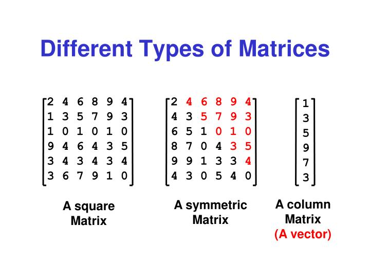 Different Types of Matrices