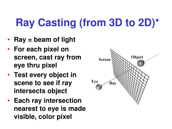 Ray Casting (from 3D to 2D)*