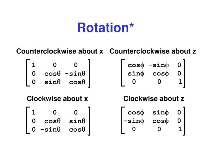 Rotation*