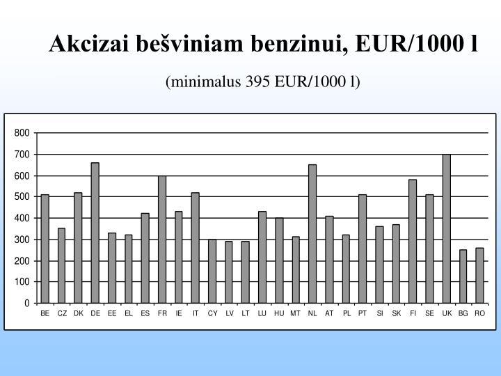 Akcizai bešviniam benzinui, EUR/1000 l