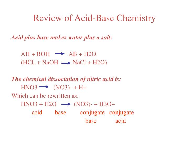 Review of Acid-Base Chemistry
