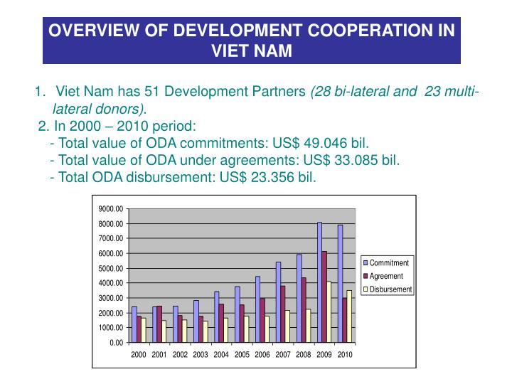 OVERVIEW OF DEVELOPMENT COOPERATION IN VIET NAM
