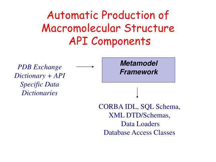 Automatic Production of
