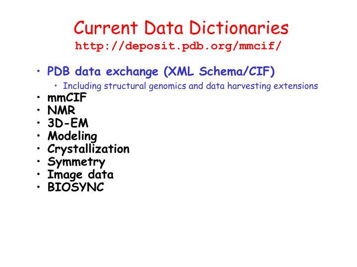 Current Data Dictionaries