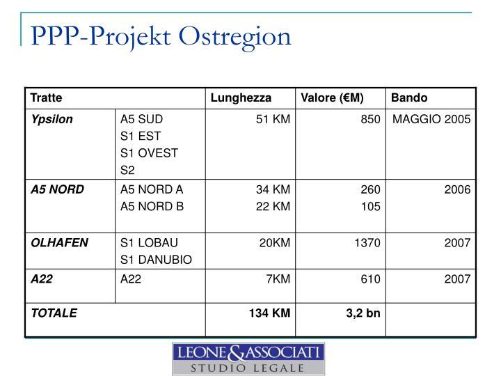 PPP-Projekt Ostregion