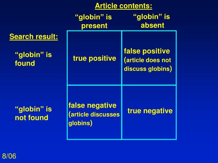 Article contents: