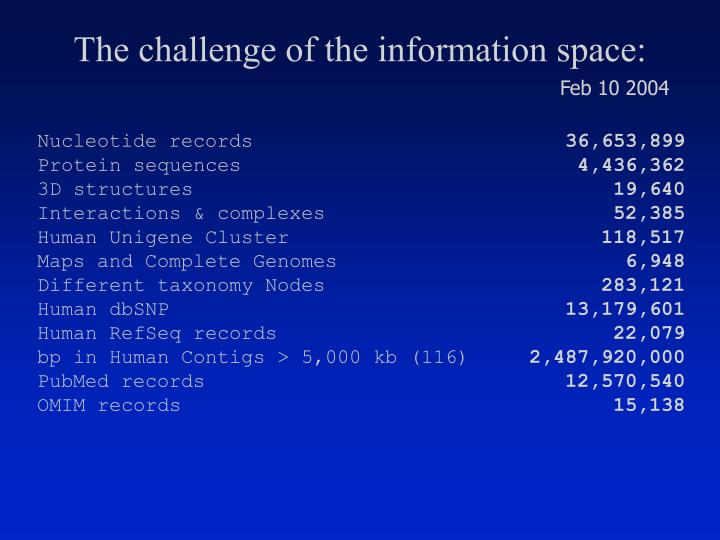 The challenge of the information space: