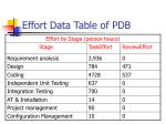 effort data table of pdb