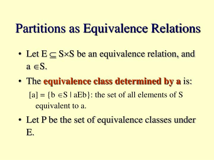 Partitions as Equivalence Relations