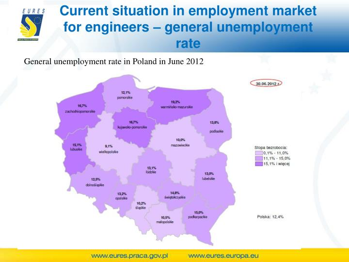 Current situation in employment market for engineers – general unemployment rate