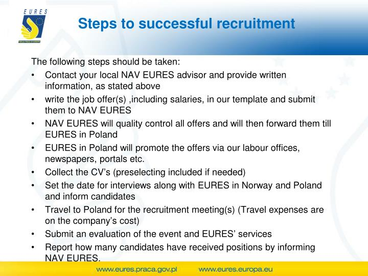 Steps to successful recruitment