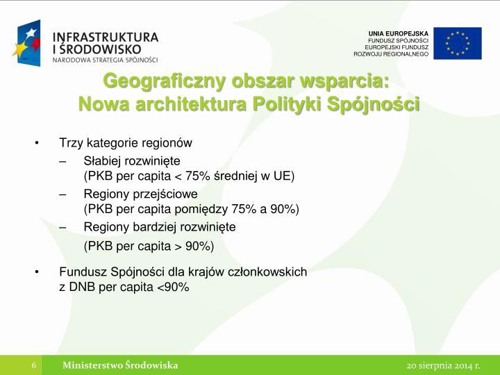 Geograficzny obszar wsparcia: