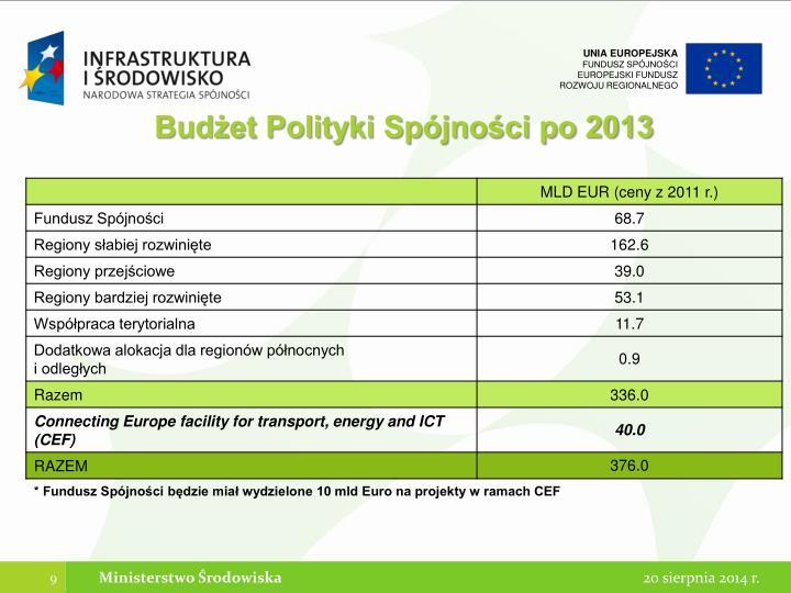 Budżet Polityki Spójności po 2013