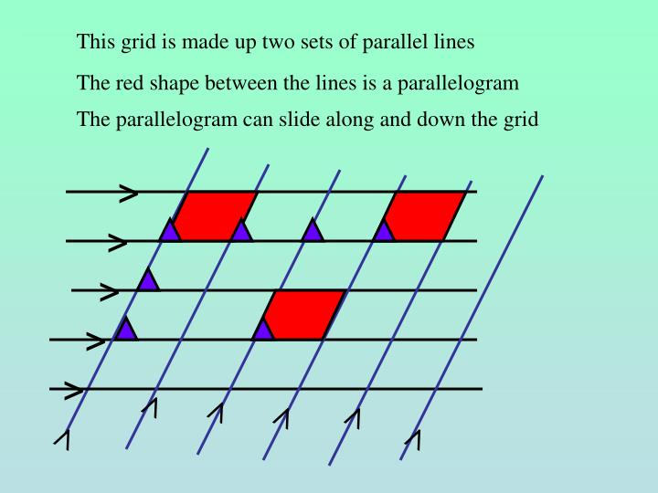 This grid is made up two sets of parallel lines