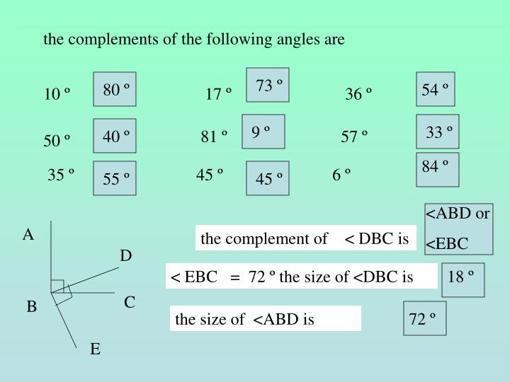 The complements of the following angles are