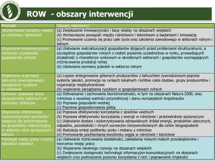 ROW  - obszary interwencji