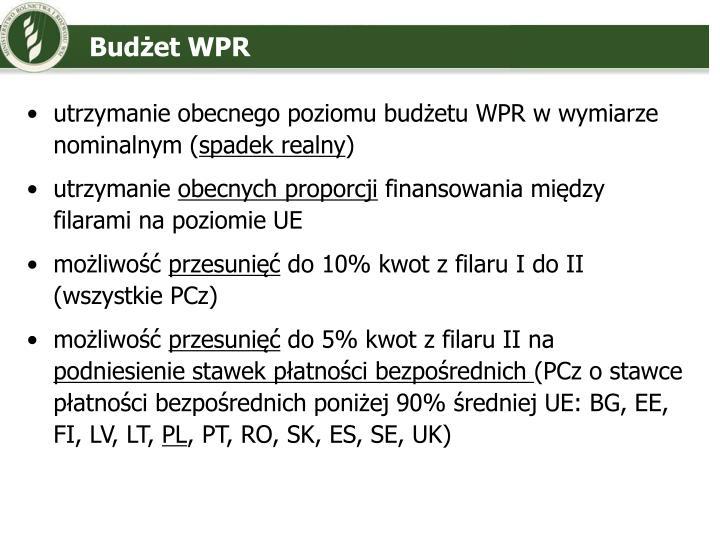 Budżet WPR