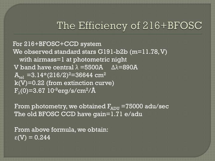 The Efficiency of 216+BFOSC