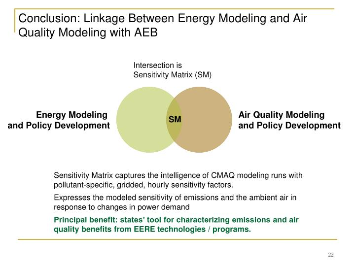 Conclusion: Linkage Between Energy Modeling and Air Quality Modeling with AEB