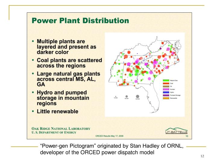 """Power-gen Pictogram"" originated by Stan Hadley of ORNL,"