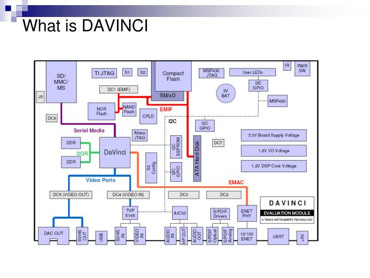 What is DAVINCI
