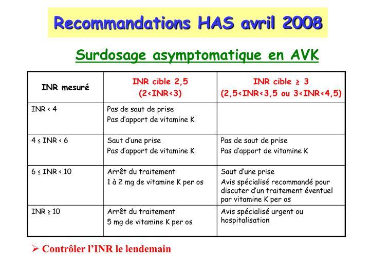 Recommandations HAS avril 2008