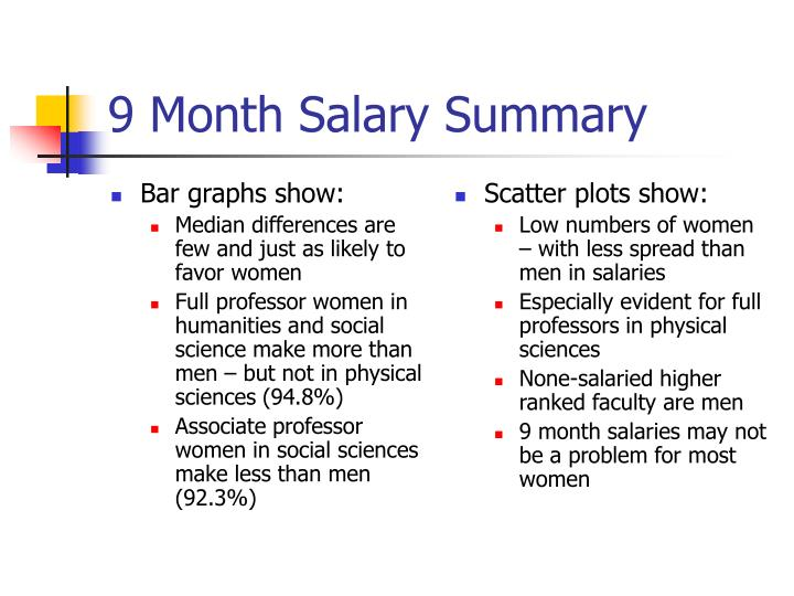 Bar graphs show: