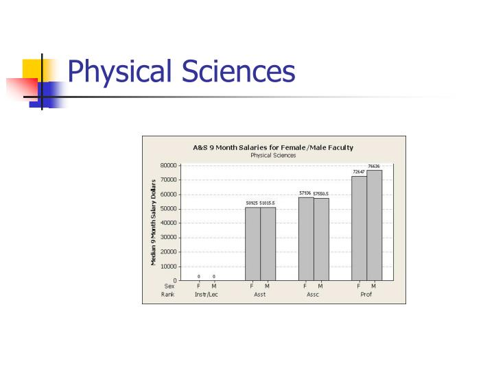 Physical Sciences