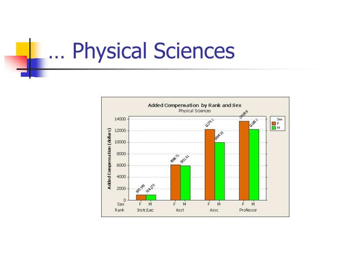 … Physical Sciences