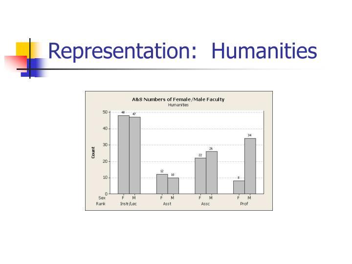 Representation:  Humanities