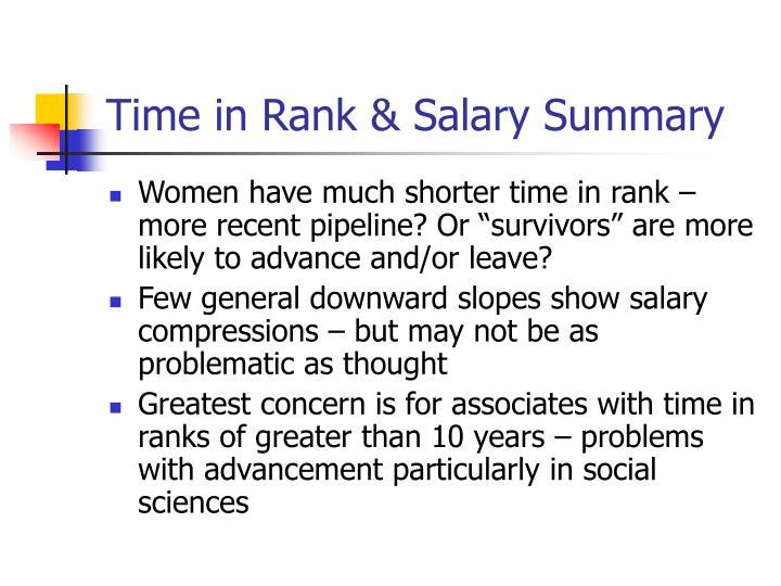 Time in Rank & Salary Summary