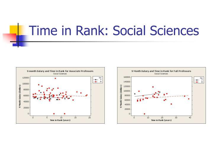 Time in Rank: Social Sciences
