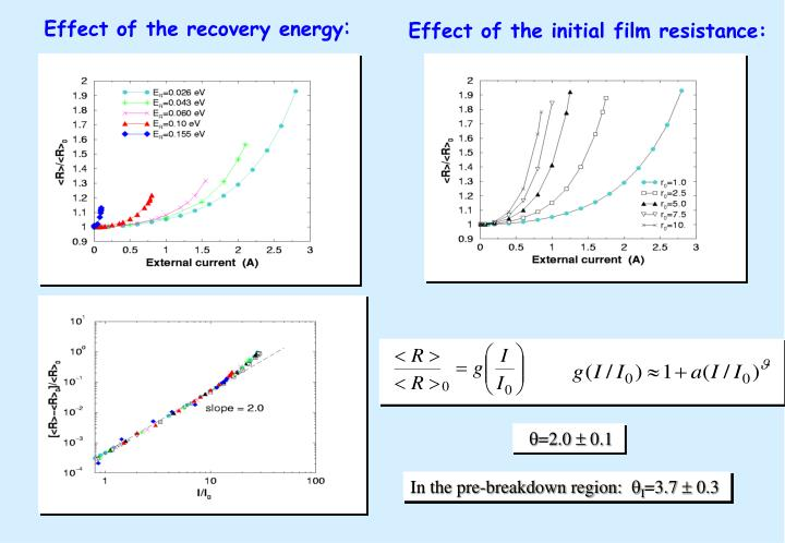 Effect of the recovery energy